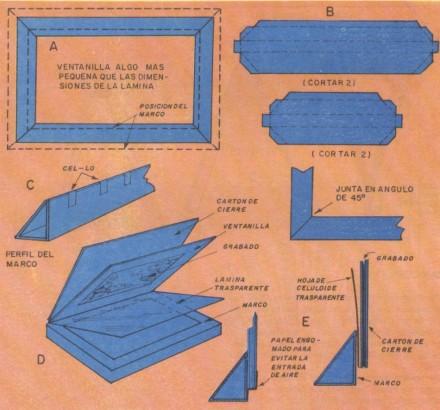 Manualidades marcos para cuadros - Como hacer marcos de cuadros ...