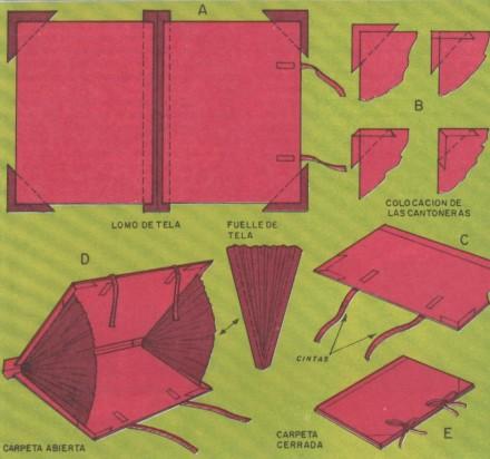 Manualidades para hacer carpetas escolares - Imagui