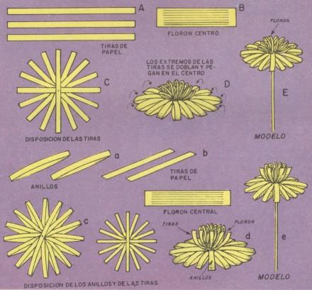 como realizar flores de papel