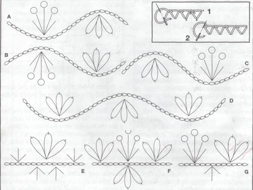 Manualidades » decoracion manualidades