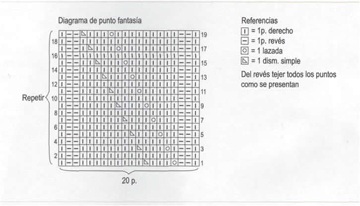 Diagrama sueter