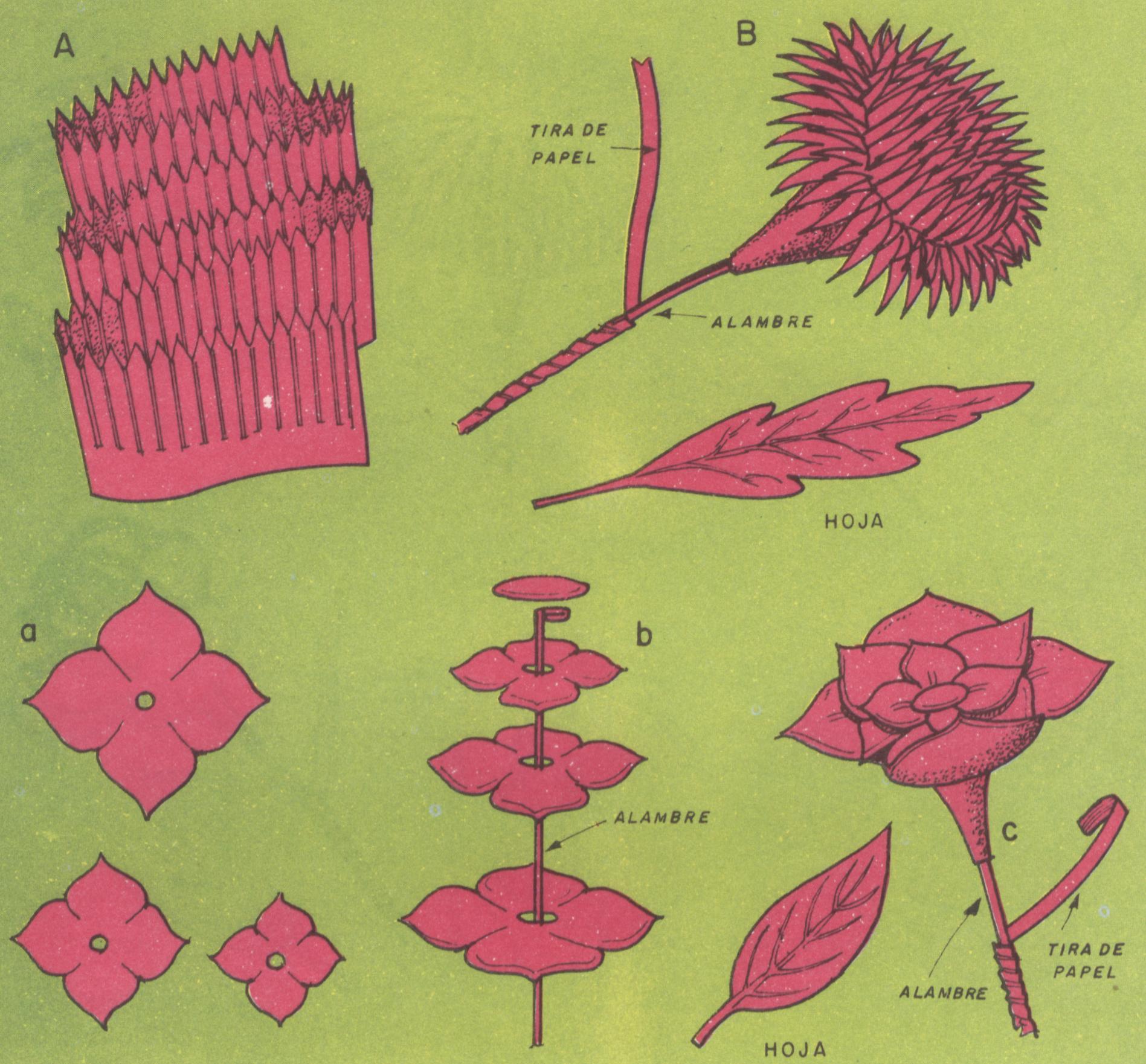 Como hacer flores con papel de china - Manualidades en papel ...